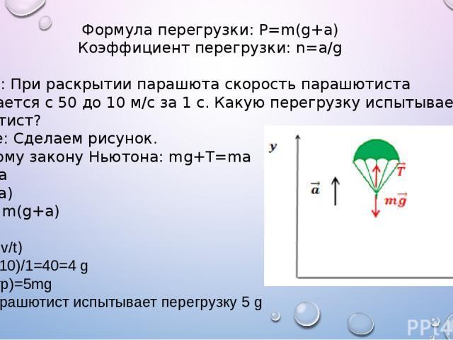 Вес тела в физике. Невесомость и перегрузка