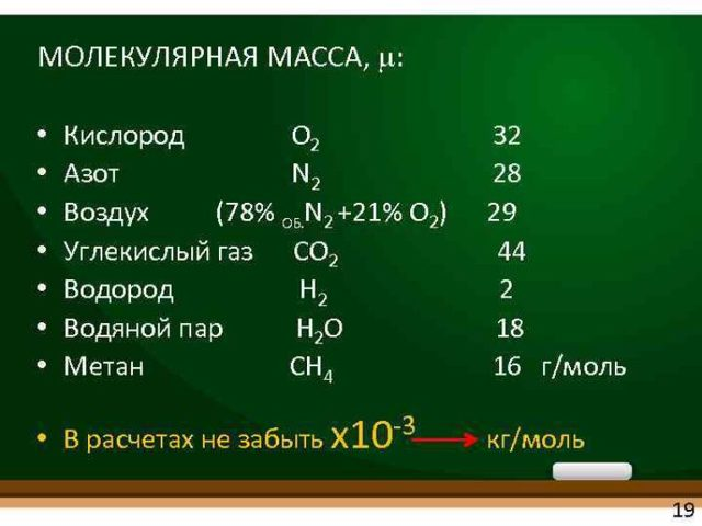 Молярная масса азота (n), формула и примеры