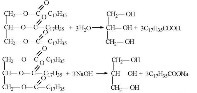 Формула глицерина в химии