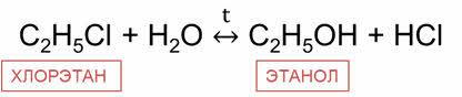Реакция гидролиза в химии, с примерами