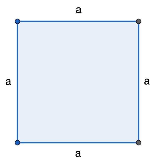 Формулы периметра квадрата и примеры применения