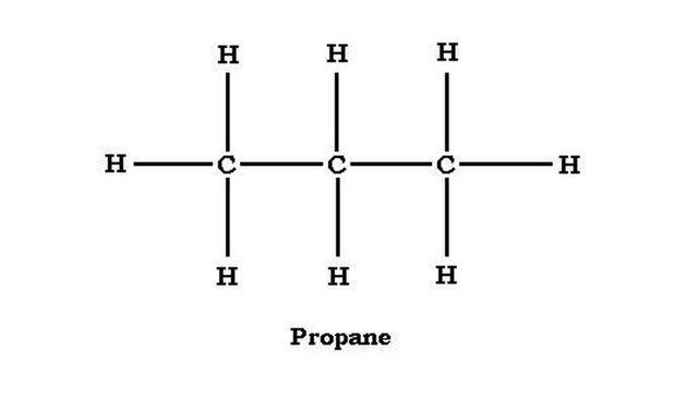 Формула пропана в химии