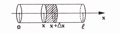Уравнение Фурье в физике