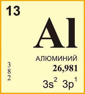 Физические и химические свойства алюминия