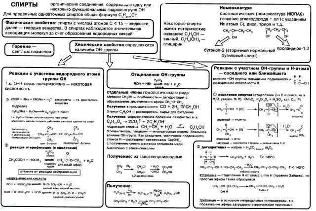 Формула этаналя в химии