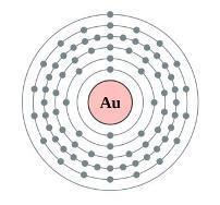 Молярная масса золота (au), формула и примеры