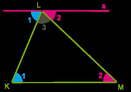 Теорема о сумме углов треугольника, доказательство