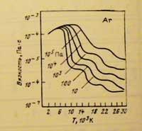 Уравнение Эйлера в физике