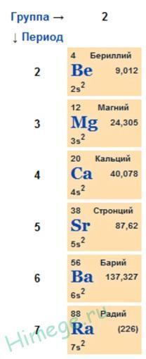Общая характеристика химических элементов