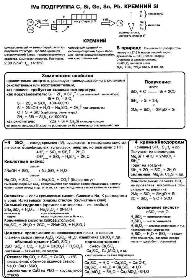 Валентность кремния (si), формулы и примеры