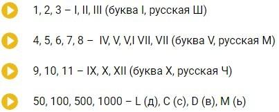 Как поставить римские цифры в Ворде