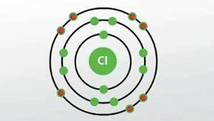 Валентность хлора (cl), формулы и примеры