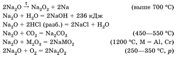 Натрий и его характеристики