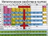 Строение атома индия (in), схема и примеры
