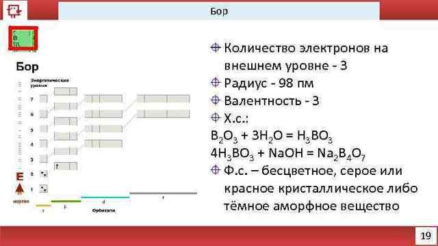 Строение атома бериллия (be), схема и примеры