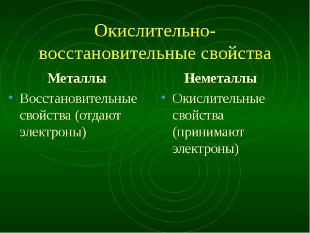 Неметаллы: атомы и простые вещества. Кислород, озон