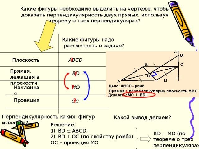Теорема о трех перпендикулярах и обратная теорема