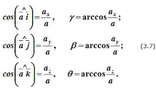 Формула ускорения