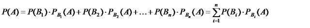 Статистическое определение вероятности, с примерами