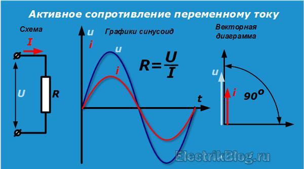 Формула мощности