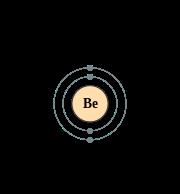 Бериллий и его характеристики