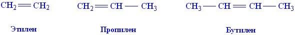 Непредельные углеводороды. Ацетилен