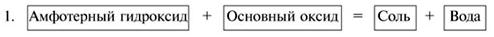 Формула гидроксида в химии