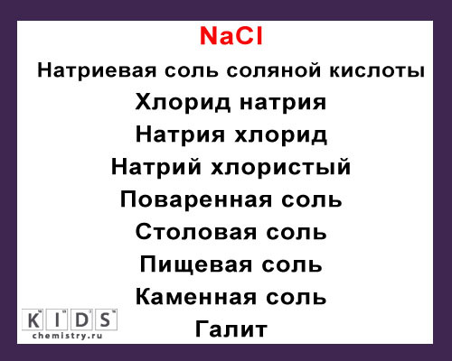 Молярная масса хлорида натрия (nacl), все формулы