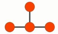 Вещества и их свойства в химии