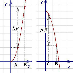 Определенный интеграл, примеры решений