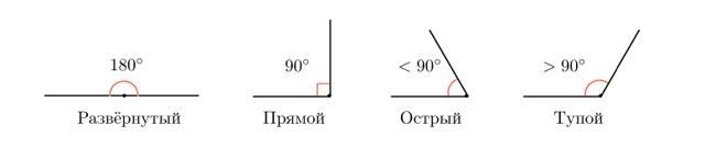 Таблица котангенсов с примерами