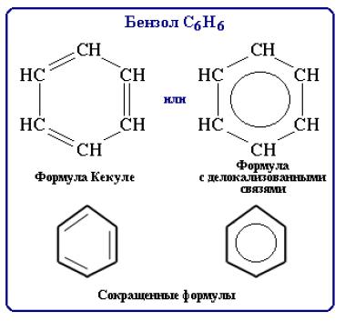 Ароматические углеводороды. Бензол