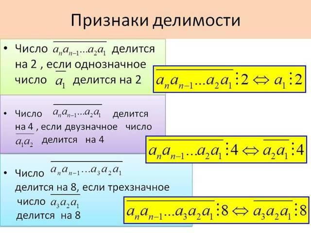 Признаки делимости, формулы и примеры