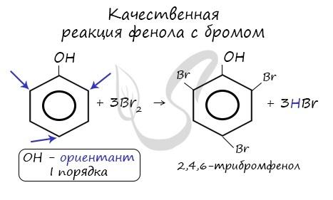 Формула фенола в химии