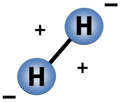 Водород и его характеристики