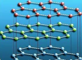 Формула графита в химии