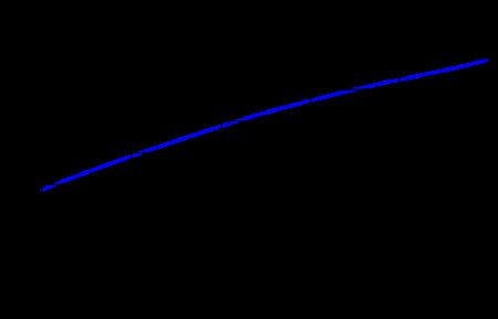 Гидролиз сульфата серебра (ii) (ag2so4), уравнения