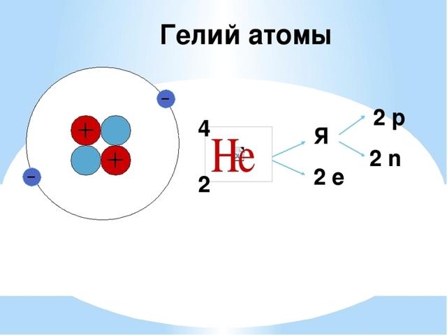 Гелий и его характеристики
