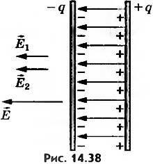 Формула энергии конденсатора, wp