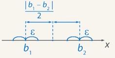 Числовая последовательность и ее предел