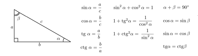 Гиперболический котангенс cth(x), формулы и примеры