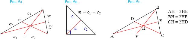 Свойства биссектрисы треугольника, с примерами