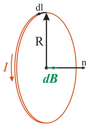 Формула индукции магнитного поля, b