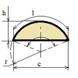 Формулы периметра всех геометрических фигур