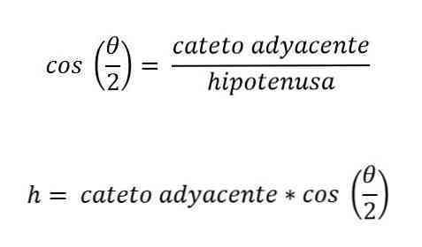 Равнобедренный треугольник, формулы и примеры
