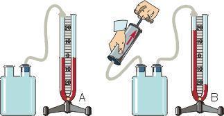 Идеальный газ. Параметры состояния газа