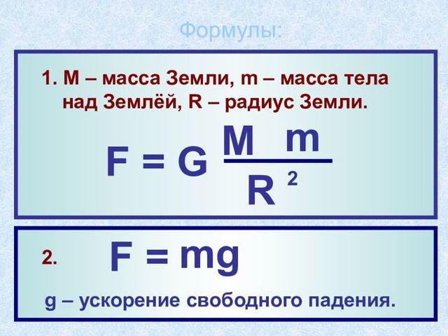 Формула силы тяжести