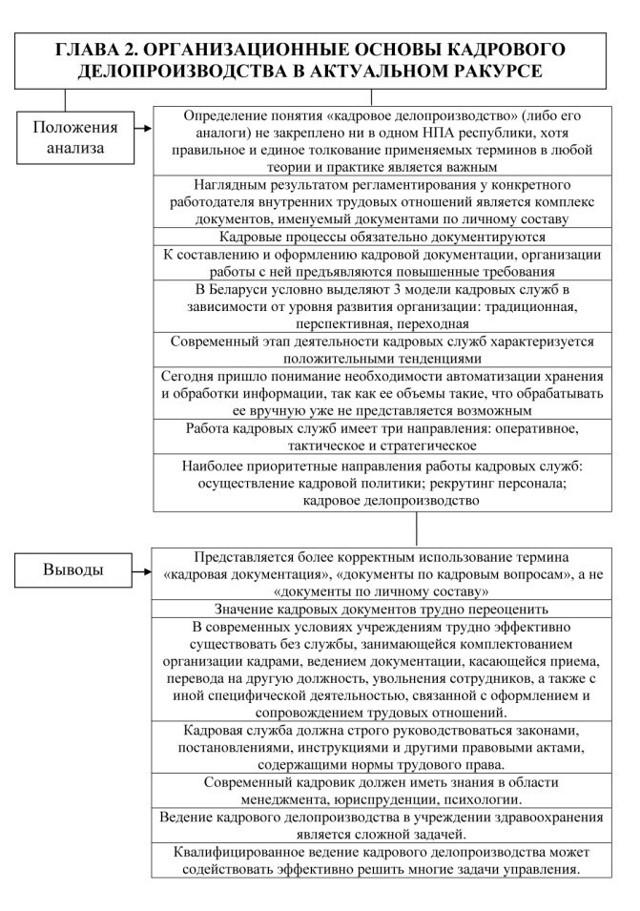 Пример раздаточного материала к дипломной работе