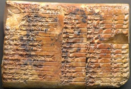 Таблица Пифагора с примерами