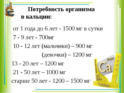 Молярная масса кальция (ca), формула и примеры